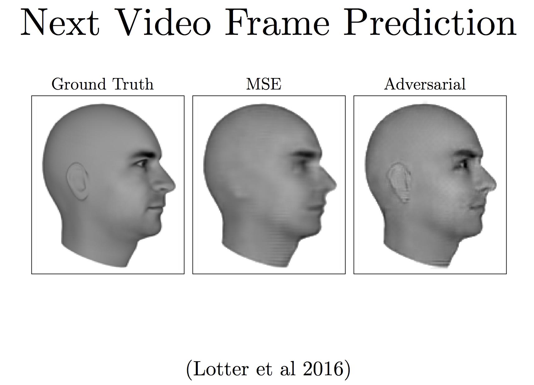 Geometric Deep Learning Generative Adversarial Net